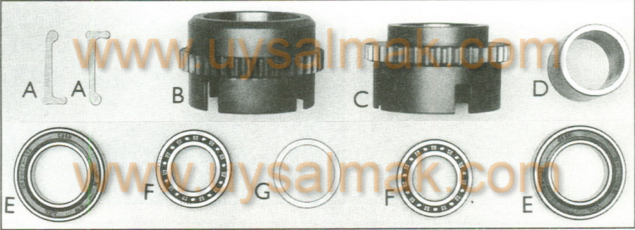 TEZSAN SN50 Kavrama kopmle sistem
