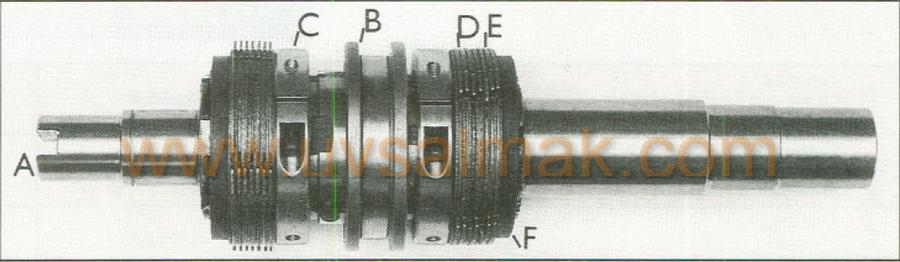 TEZSAN SN50 Kavrama komple sistem